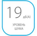 Уровень шума 19 Дб