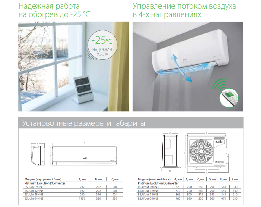 Сплит-система Ballu Platinum Evolution BSUI-12HN8 DC inverter